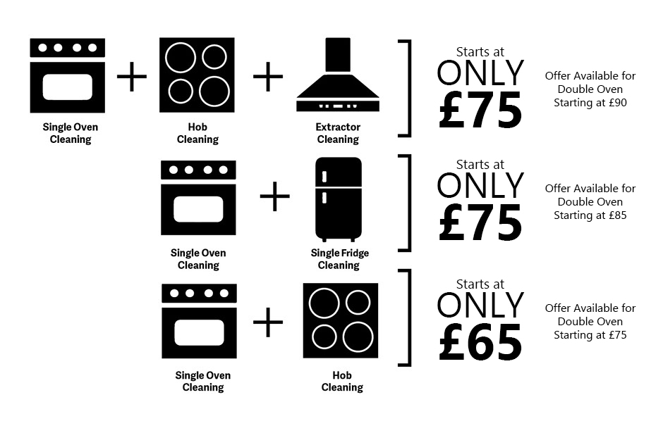 Appliance Cleaning Prices.